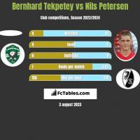 Bernhard Tekpetey vs Nils Petersen h2h player stats