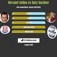 Bersant Celina vs Gary Gardner h2h player stats