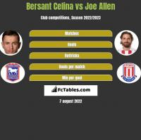 Bersant Celina vs Joe Allen h2h player stats