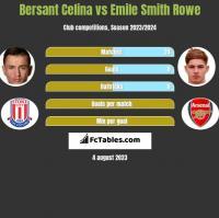 Bersant Celina vs Emile Smith Rowe h2h player stats
