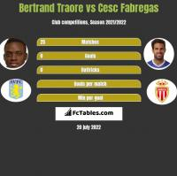 Bertrand Traore vs Cesc Fabregas h2h player stats
