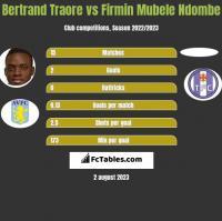 Bertrand Traore vs Firmin Mubele Ndombe h2h player stats