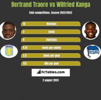 Bertrand Traore vs Wilfried Kanga h2h player stats
