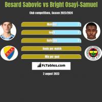 Besard Sabovic vs Bright Osayi-Samuel h2h player stats