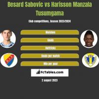 Besard Sabovic vs Harisson Manzala Tusumgama h2h player stats