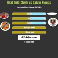 Bilal Ould-Chikh vs Calvin Stengs h2h player stats
