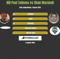 Bill Poni Tuiloma vs Chad Marshall h2h player stats