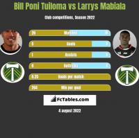 Bill Poni Tuiloma vs Larrys Mabiala h2h player stats