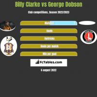 Billy Clarke vs George Dobson h2h player stats