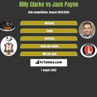 Billy Clarke vs Jack Payne h2h player stats