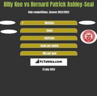 Billy Kee vs Bernard Patrick Ashley-Seal h2h player stats