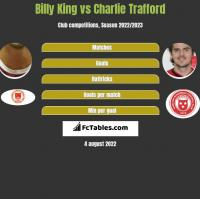 Billy King vs Charlie Trafford h2h player stats