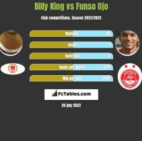 Billy King vs Funso Ojo h2h player stats