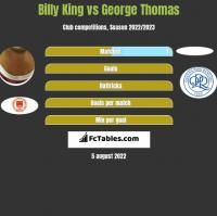 Billy King vs George Thomas h2h player stats