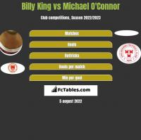 Billy King vs Michael O'Connor h2h player stats