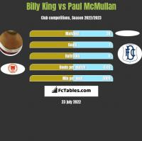 Billy King vs Paul McMullan h2h player stats