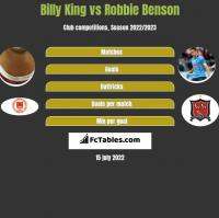 Billy King vs Robbie Benson h2h player stats
