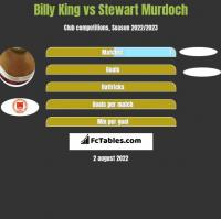 Billy King vs Stewart Murdoch h2h player stats
