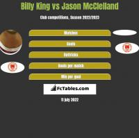 Billy King vs Jason McClelland h2h player stats