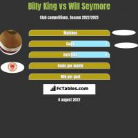 Billy King vs Will Seymore h2h player stats