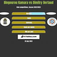 Bingourou Kamara vs Dimitry Bertaud h2h player stats