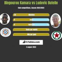 Bingourou Kamara vs Ludovic Butelle h2h player stats