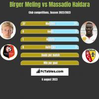 Birger Meling vs Massadio Haidara h2h player stats