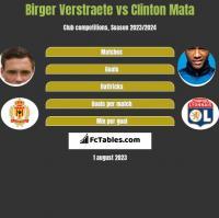 Birger Verstraete vs Clinton Mata h2h player stats