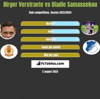 Birger Verstraete vs Diadie Samassekou h2h player stats
