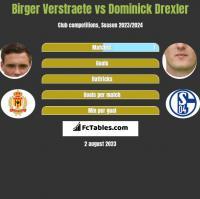 Birger Verstraete vs Dominick Drexler h2h player stats