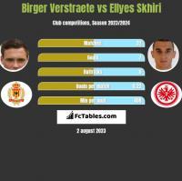 Birger Verstraete vs Ellyes Skhiri h2h player stats