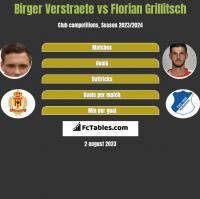 Birger Verstraete vs Florian Grillitsch h2h player stats