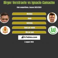 Birger Verstraete vs Ignacio Camacho h2h player stats