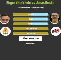 Birger Verstraete vs Jonas Hector h2h player stats