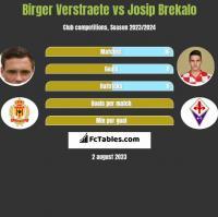 Birger Verstraete vs Josip Brekalo h2h player stats