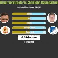 Birger Verstraete vs Christoph Baumgartner h2h player stats