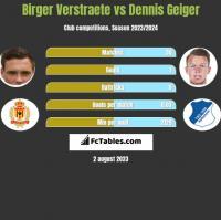 Birger Verstraete vs Dennis Geiger h2h player stats