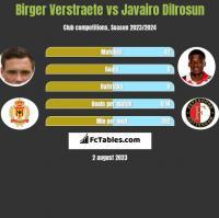 Birger Verstraete vs Javairo Dilrosun h2h player stats