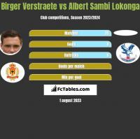 Birger Verstraete vs Albert Sambi Lokonga h2h player stats
