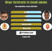 Birger Verstraete vs Ismail Jakobs h2h player stats