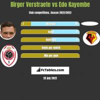 Birger Verstraete vs Edo Kayembe h2h player stats
