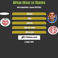 Birkan Oksuz vs Charles h2h player stats
