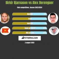 Birkir Bjarnason vs Alex Berenguer h2h player stats