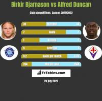 Birkir Bjarnason vs Alfred Duncan h2h player stats
