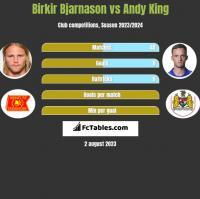 Birkir Bjarnason vs Andy King h2h player stats
