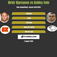Birkir Bjarnason vs Ashley Cole h2h player stats