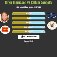 Birkir Bjarnason vs Callum Connolly h2h player stats