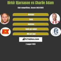 Birkir Bjarnason vs Charlie Adam h2h player stats