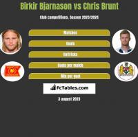 Birkir Bjarnason vs Chris Brunt h2h player stats