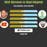 Birkir Bjarnason vs Claud Adjapong h2h player stats
